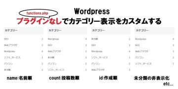Wordpressカテゴリー順番変更-プラグインなし_eyecatch