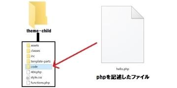Wordpress_外部phpをショートコードで読み込む_004